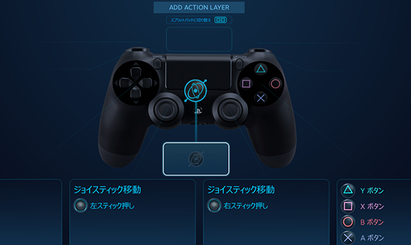 PS4 gamepad bigpicture