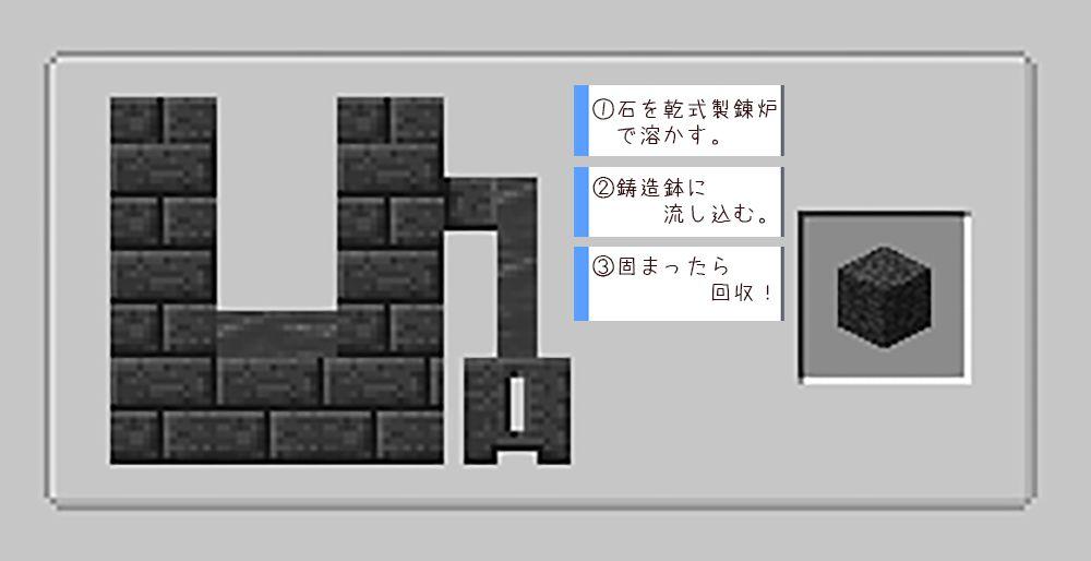 Tinkers Constructの舗装された焼成石の作り方