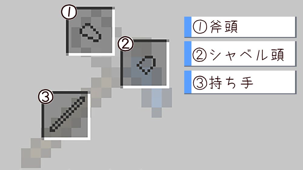 Tinkers Constructのマトックのレシピ
